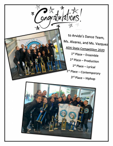 Arvida Dance Results
